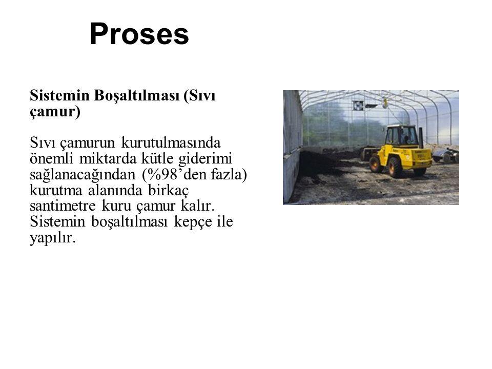 Proses Sistemin Boşaltılması (Sıvı çamur) Sıvı çamurun kurutulmasında önemli miktarda kütle giderimi sağlanacağından (%98'den fazla) kurutma alanında