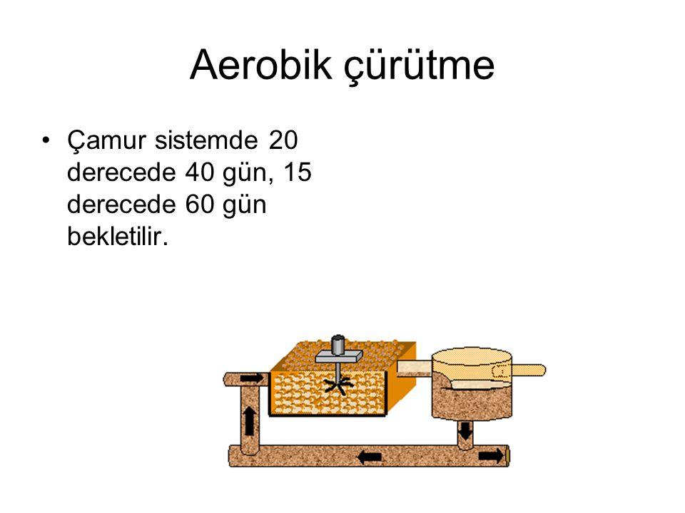 Aerobik çürütme Çamur sistemde 20 derecede 40 gün, 15 derecede 60 gün bekletilir.