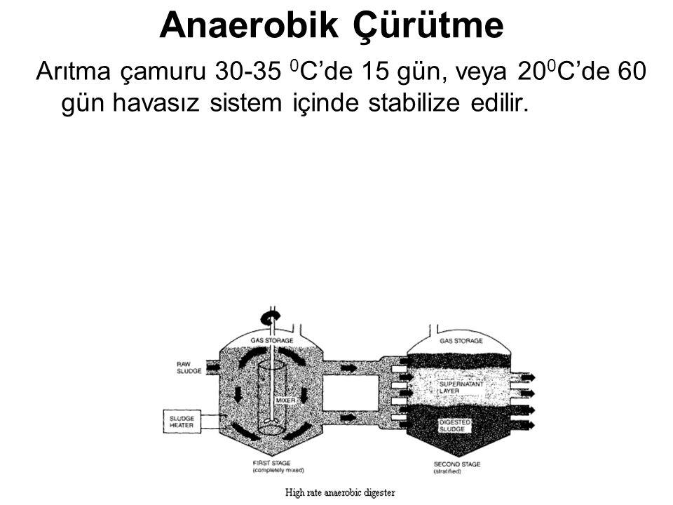 Anaerobik Çürütme Arıtma çamuru 30-35 0 C'de 15 gün, veya 20 0 C'de 60 gün havasız sistem içinde stabilize edilir.