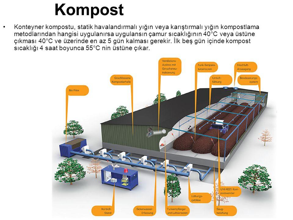Kompost Konteyner kompostu, statik havalandırmalı yığın veya karıştırmalı yığın kompostlama metodlarından hangisi uygulanırsa uygulansın çamur sıcaklığının 40°C veya üstüne çıkması 40°C ve üzerinde en az 5 gün kalması gerekir.