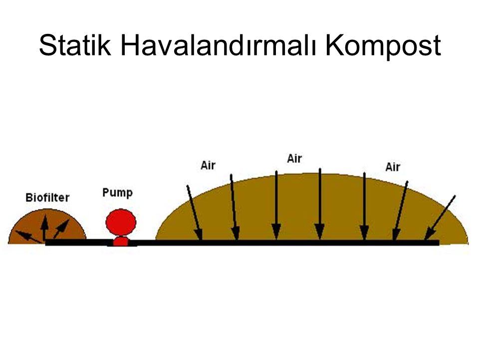 Statik Havalandırmalı Kompost