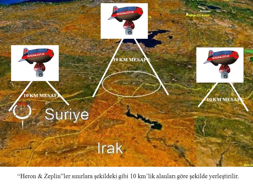"""10 KM MESAFE """"Heron & Zeplin""""ler sınırlara şekildeki gibi 10 km'lik alanları göre şekilde yerleştirilir."""