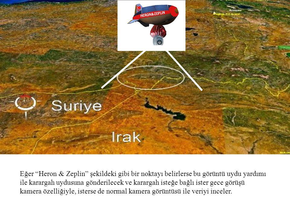 """Eğer """"Heron & Zeplin"""" şekildeki gibi bir noktayı belirlerse bu görüntü uydu yardımı ile karargah uydusuna gönderilecek ve karargah isteğe bağlı ister"""