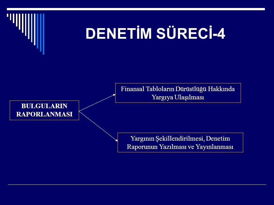 DENETİM SÜRECİ-4 BULGULARIN RAPORLANMASI Finansal Tabloların Dürüstlüğü Hakkında Yargıya Ulaşılması Yargının Şekillendirilmesi, Denetim Raporunun Yazılması ve Yayınlanması
