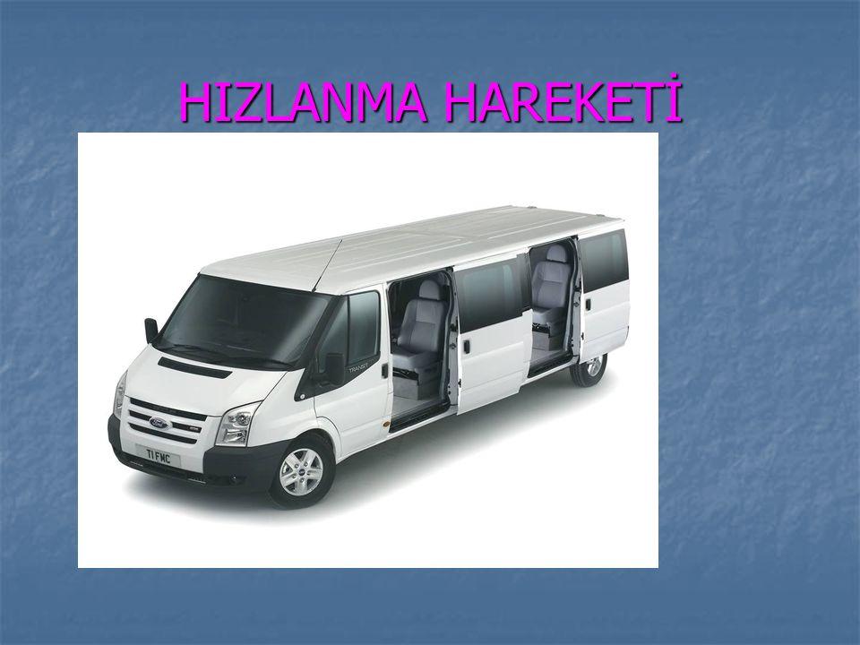 HIZLANMA HAREKETİ