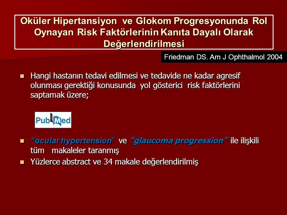 Oküler Hipertansiyon ve Glokom Progresyonunda Rol Oynayan Risk Faktörlerinin Kanıta Dayalı Olarak Değerlendirilmesi Oküler Hipertansiyon ve Glokom Pro