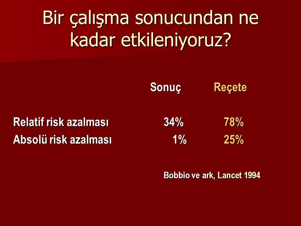 Bir çalışma sonucundan ne kadar etkileniyoruz? Sonuç Reçete Sonuç Reçete Relatif risk azalması 34% 78% Absolü risk azalması 1% 25% Bobbio ve ark, Lanc