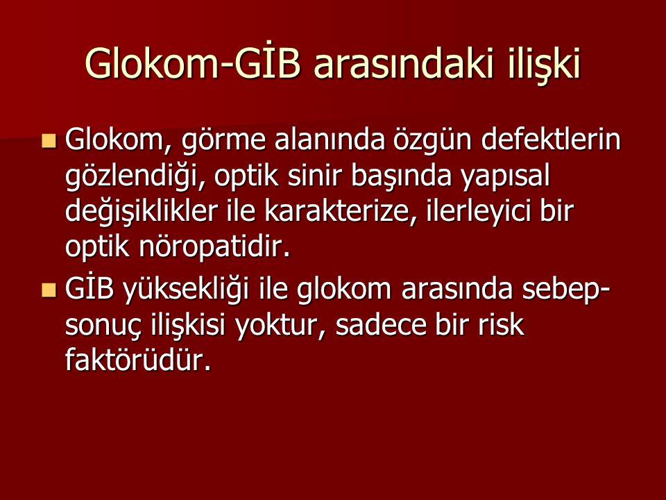 Glokom-GİB arasındaki ilişki Glokom, görme alanında özgün defektlerin gözlendiği, optik sinir başında yapısal değişiklikler ile karakterize, ilerleyic