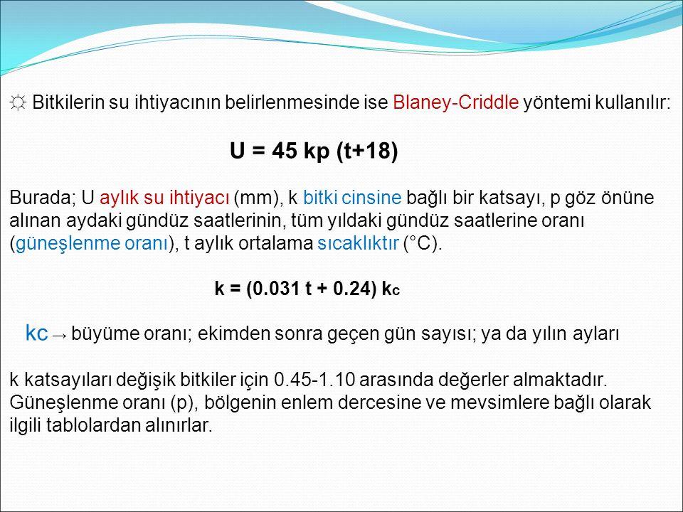 ☼ Bitkilerin su ihtiyacının belirlenmesinde ise Blaney-Criddle yöntemi kullanılır: U = 45 kp (t+18) Burada; U aylık su ihtiyacı (mm), k bitki cinsine bağlı bir katsayı, p göz önüne alınan aydaki gündüz saatlerinin, tüm yıldaki gündüz saatlerine oranı (güneşlenme oranı), t aylık ortalama sıcaklıktır (°C).