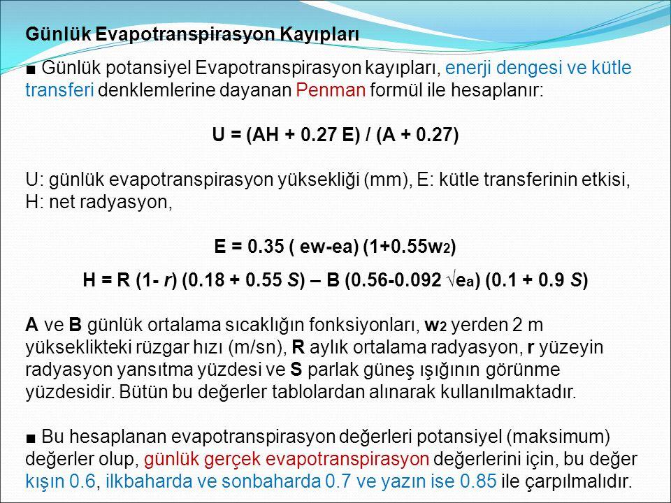 Günlük Evapotranspirasyon Kayıpları ■ Günlük potansiyel Evapotranspirasyon kayıpları, enerji dengesi ve kütle transferi denklemlerine dayanan Penman formül ile hesaplanır: U = (AH + 0.27 E) / (A + 0.27) U: günlük evapotranspirasyon yüksekliği (mm), E: kütle transferinin etkisi, H: net radyasyon, E = 0.35 ( ew-ea) (1+0.55w 2 ) H = R (1- r) (0.18 + 0.55 S) – B (0.56-0.092 √e a ) (0.1 + 0.9 S) A ve B günlük ortalama sıcaklığın fonksiyonları, w 2 yerden 2 m yükseklikteki rüzgar hızı (m/sn), R aylık ortalama radyasyon, r yüzeyin radyasyon yansıtma yüzdesi ve S parlak güneş ışığının görünme yüzdesidir.