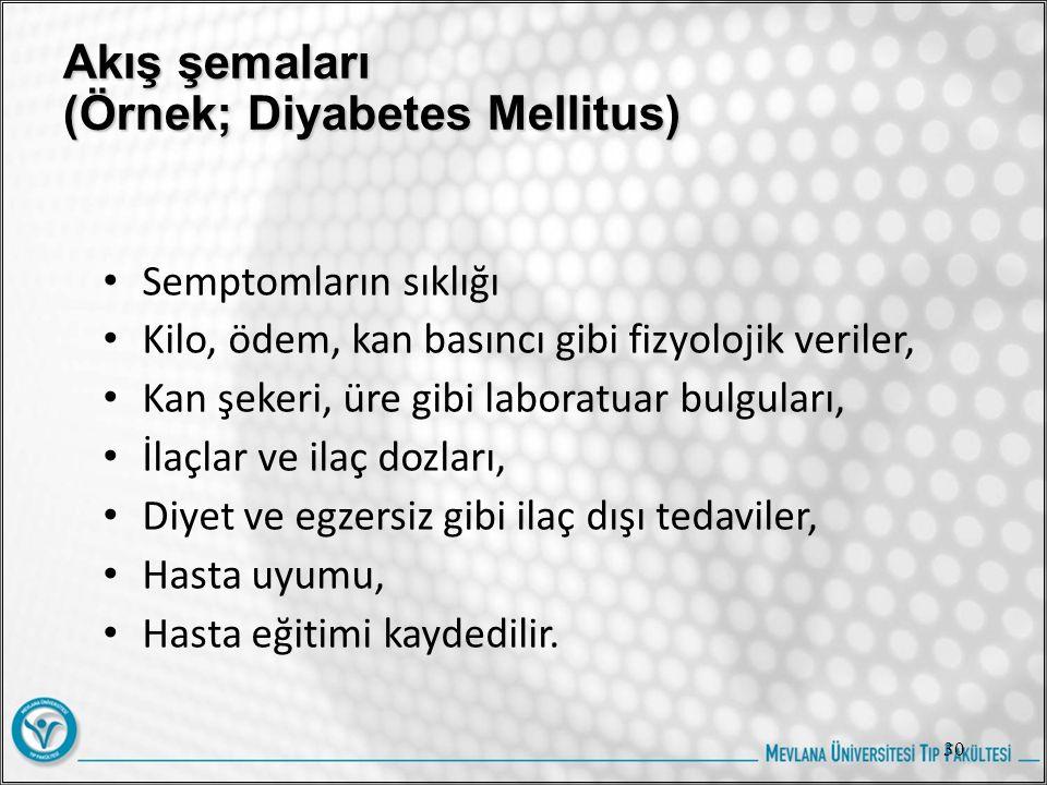 Akış şemaları (Örnek; Diyabetes Mellitus) Semptomların sıklığı Kilo, ödem, kan basıncı gibi fizyolojik veriler, Kan şekeri, üre gibi laboratuar bulguları, İlaçlar ve ilaç dozları, Diyet ve egzersiz gibi ilaç dışı tedaviler, Hasta uyumu, Hasta eğitimi kaydedilir.