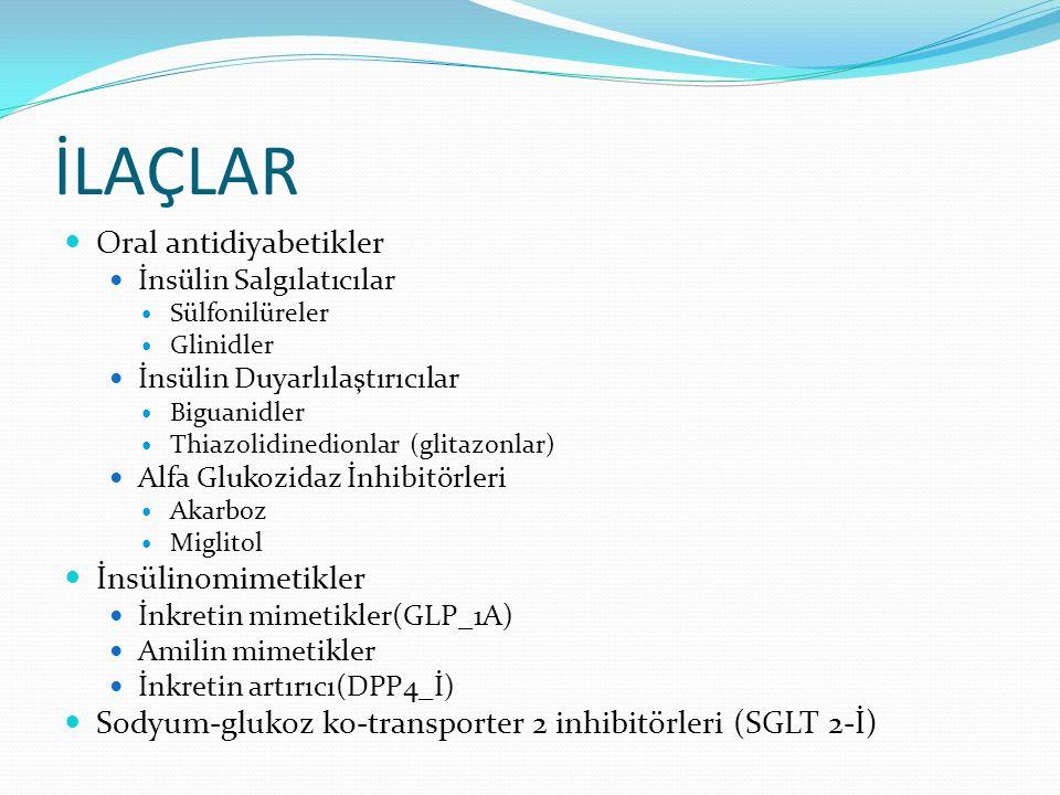 İLAÇLAR Oral antidiyabetikler İnsülin Salgılatıcılar Sülfonilüreler Glinidler İnsülin Duyarlılaştırıcılar Biguanidler Thiazolidinedionlar (glitazonlar
