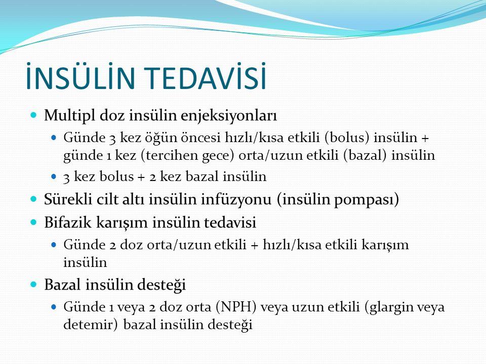 İNSÜLİN TEDAVİSİ Multipl doz insülin enjeksiyonları Günde 3 kez öğün öncesi hızlı/kısa etkili (bolus) insülin + günde 1 kez (tercihen gece) orta/uzun