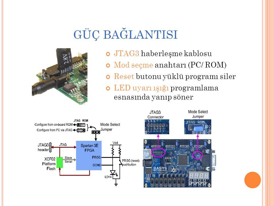 GÜÇ BAĞLANTISI JTAG3 haberleşme kablosu Mod seçme anahtarı (PC/ ROM) Reset butonu yüklü programı siler LED uyarı ışığı programlama esnasında yanıp söner