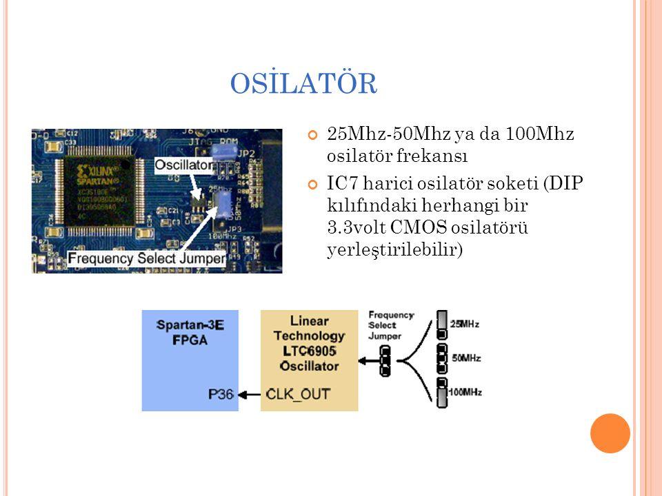 OSİLATÖR 25Mhz-50Mhz ya da 100Mhz osilatör frekansı IC7 harici osilatör soketi (DIP kılıfındaki herhangi bir 3.3volt CMOS osilatörü yerleştirilebilir)
