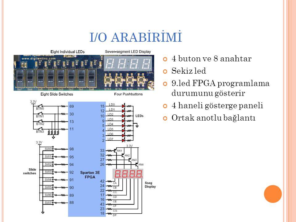 I/O ARABİRİMİ 4 buton ve 8 anahtar Sekiz led 9.led FPGA programlama durumunu gösterir 4 haneli gösterge paneli Ortak anotlu bağlantı