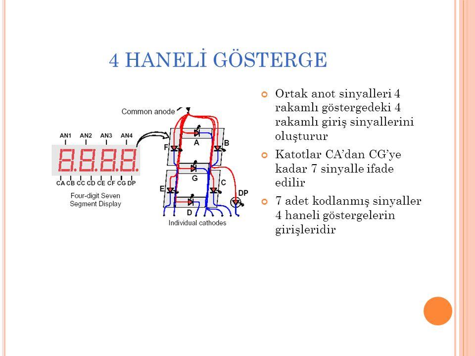 4 HANELİ GÖSTERGE Ortak anot sinyalleri 4 rakamlı göstergedeki 4 rakamlı giriş sinyallerini oluşturur Katotlar CA'dan CG'ye kadar 7 sinyalle ifade edilir 7 adet kodlanmış sinyaller 4 haneli göstergelerin girişleridir