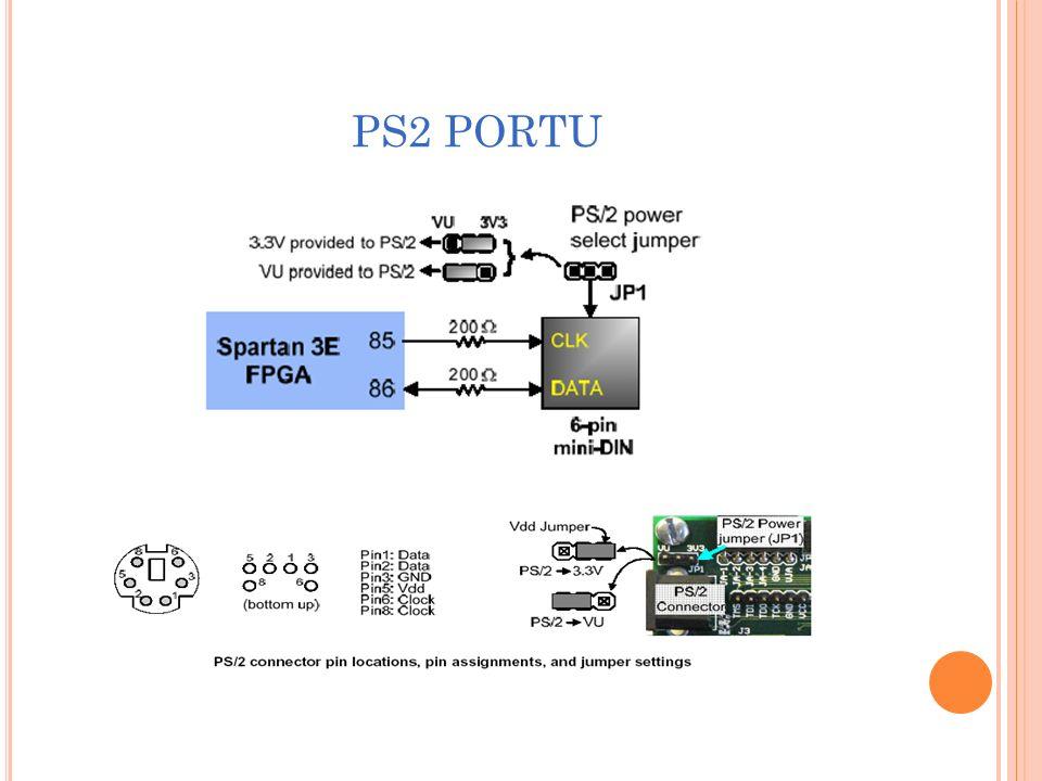 PS2 PORTU