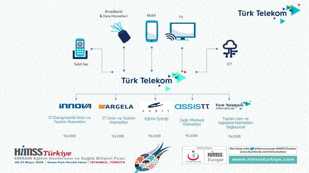 IT Danışmanlık Ürün ve Yazılım Hizmetleri IT Ürün ve Yazılım Hizmetleri Eğitim İçeriği Çağrı Merkezi Hizmetleri Toptan Veri ve Kapasite Hizmetleri Sağlayıcısı %100 Sabit Ses Broadband & Data Hizmetleri Mobil TV ICT