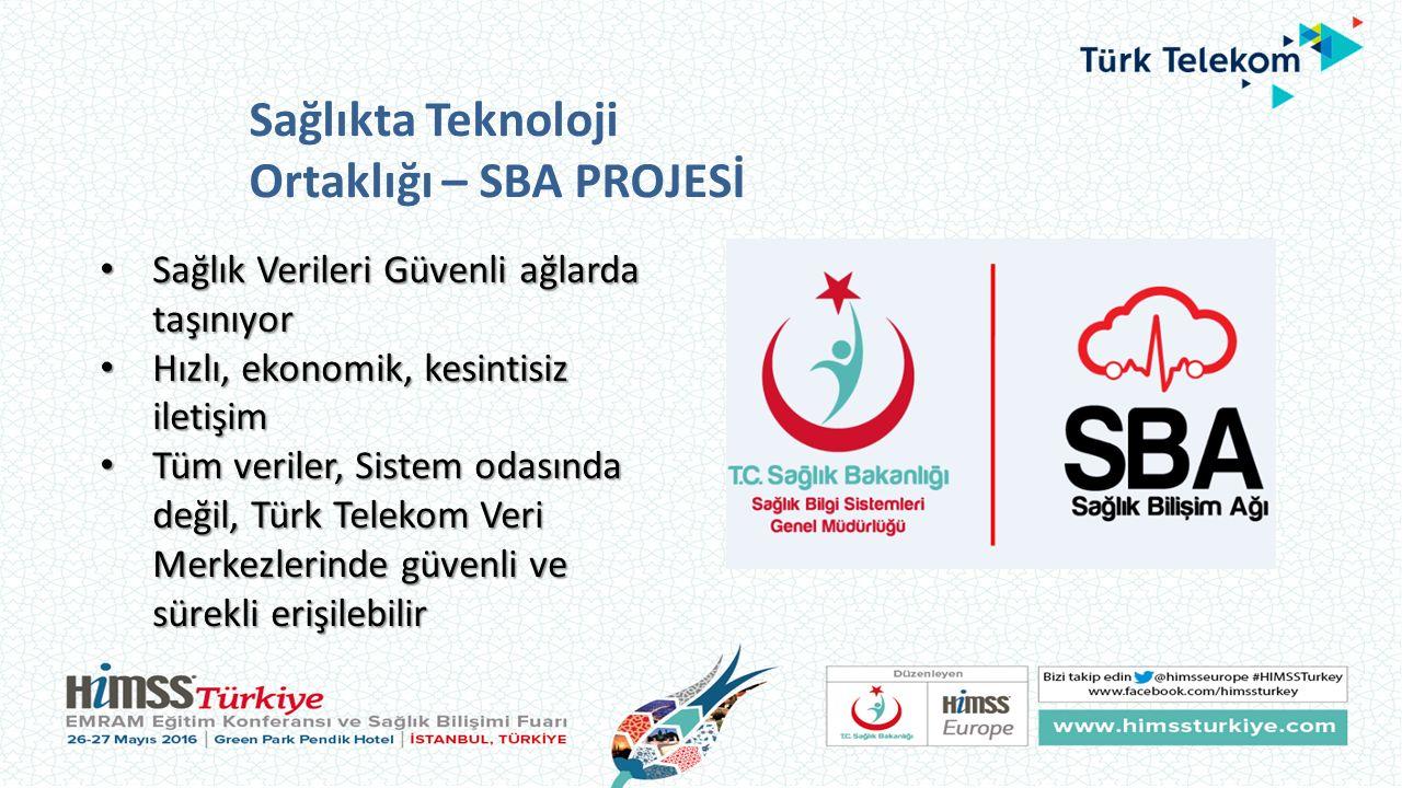 Sağlıkta Teknoloji Ortaklığı – SBA PROJESİ Sağlık Verileri Güvenli ağlarda taşınıyor Sağlık Verileri Güvenli ağlarda taşınıyor Hızlı, ekonomik, kesintisiz iletişim Hızlı, ekonomik, kesintisiz iletişim Tüm veriler, Sistem odasında değil, Türk Telekom Veri Merkezlerinde güvenli ve sürekli erişilebilir Tüm veriler, Sistem odasında değil, Türk Telekom Veri Merkezlerinde güvenli ve sürekli erişilebilir