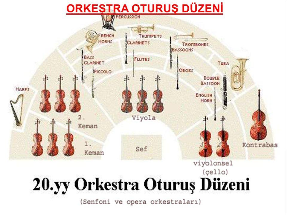 ORKESTRA OTURUŞ DÜZENİ