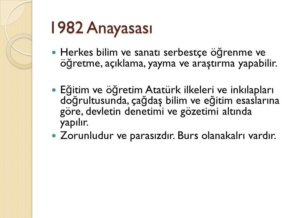 1982 Anayasası Herkes bilim ve sanatı serbestçe ö ğ renme ve ö ğ retme, açıklama, yayma ve araştırma yapabilir. E ğ itim ve ö ğ retim Atatürk ilkeleri