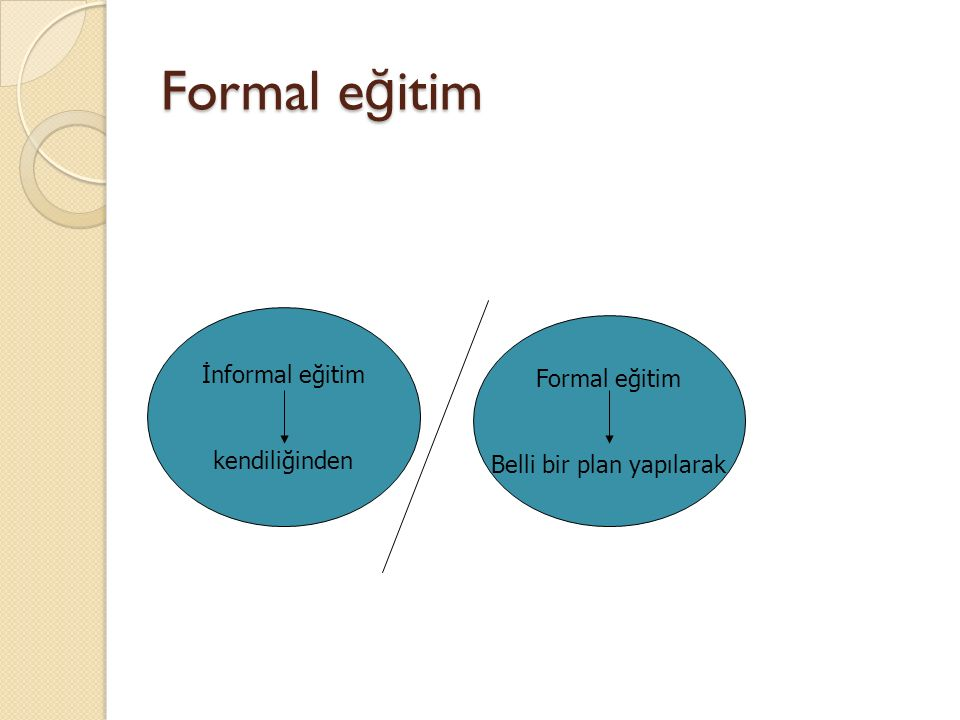 Formal e ğ itim İnformal eğitim kendiliğinden Formal eğitim Belli bir plan yapılarak