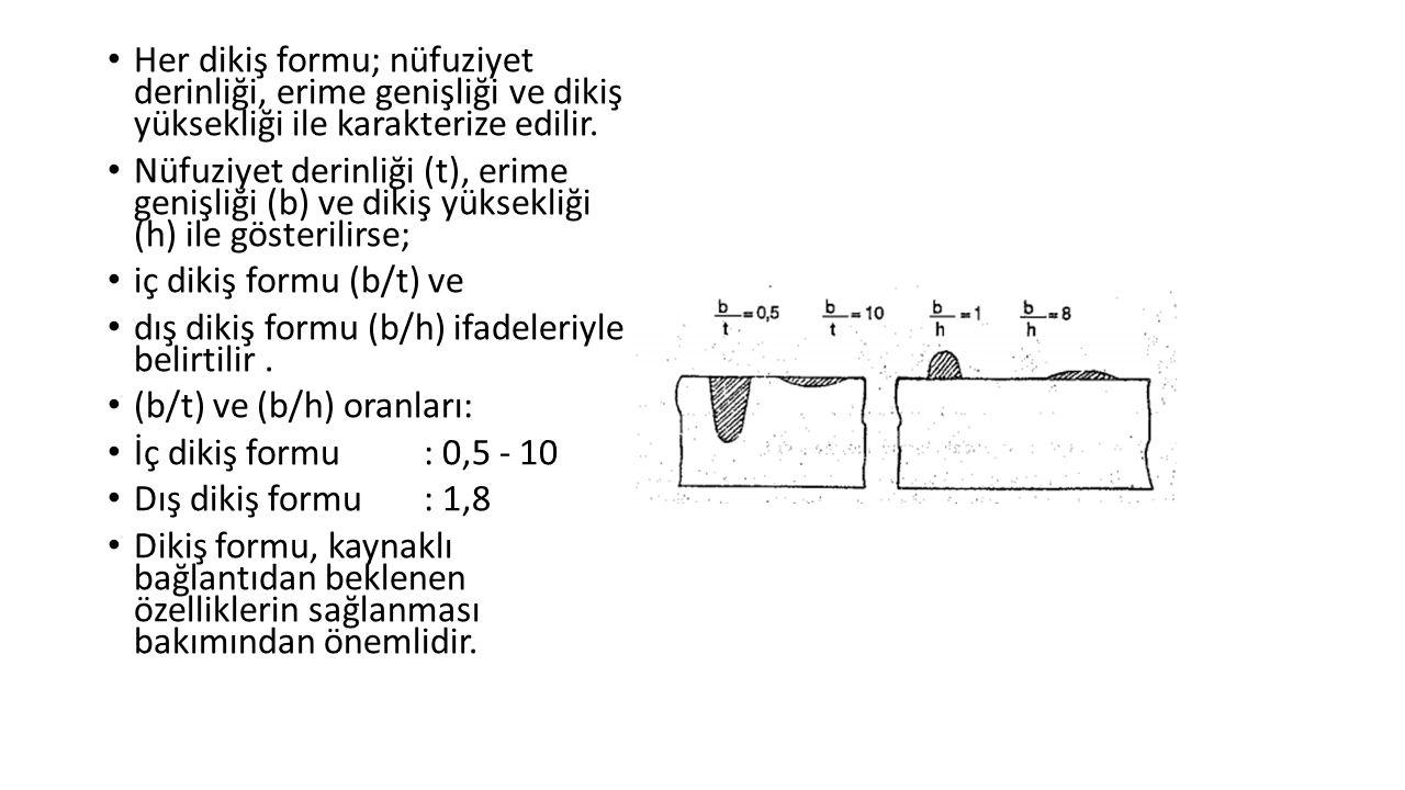 Her dikiş formu; nüfuziyet derinliği, erime genişliği ve dikiş yüksekliği ile karakterize edilir.
