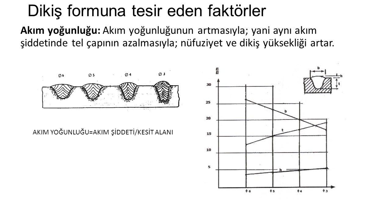 Dikiş formuna tesir eden faktörler Akım yoğunluğu: Akım yoğunluğunun artmasıyla; yani aynı akım şiddetinde tel çapının azalmasıyla; nüfuziyet ve dikiş yüksekliği artar.