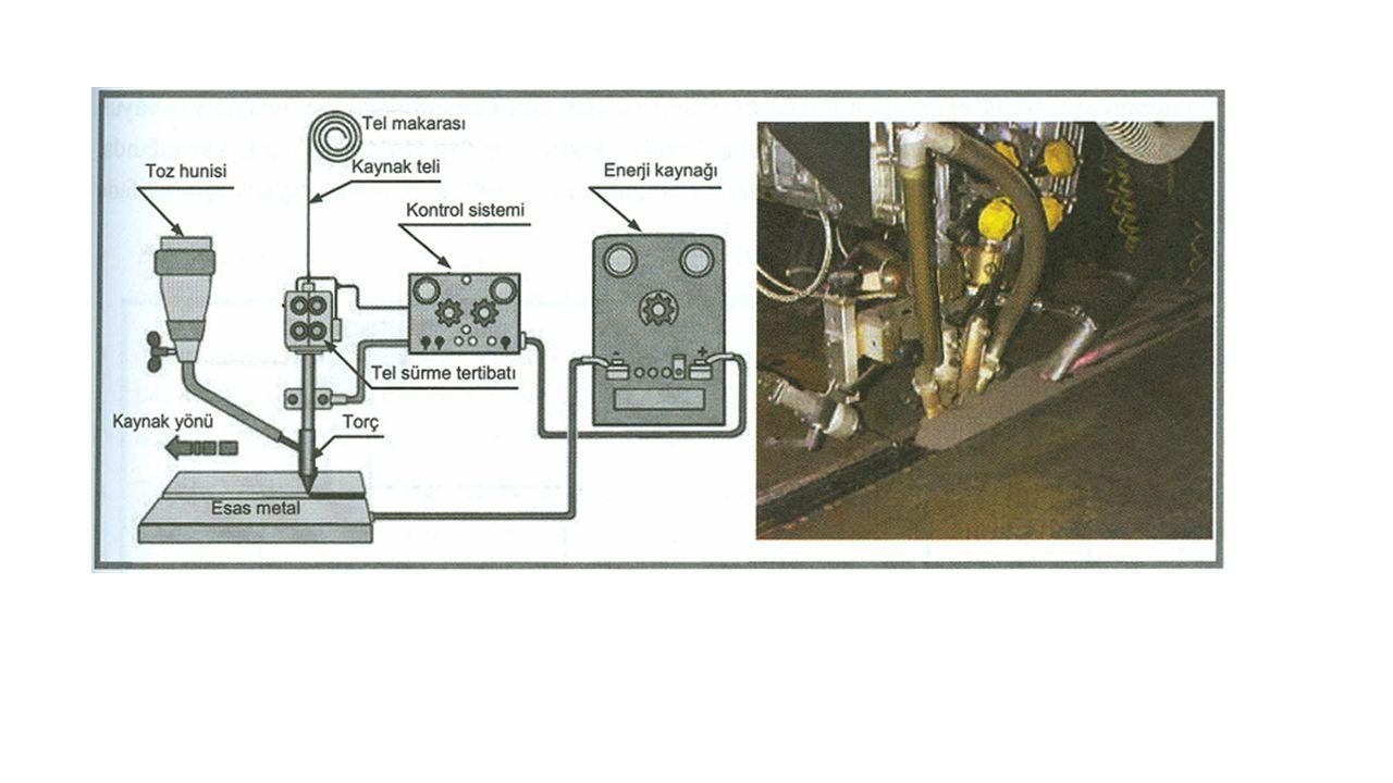 Seri kaynak yöntemi: Union Carbide firması tarafından gerçekleştirilen bu yöntemde nüfuziyet çok az miktarda olur.