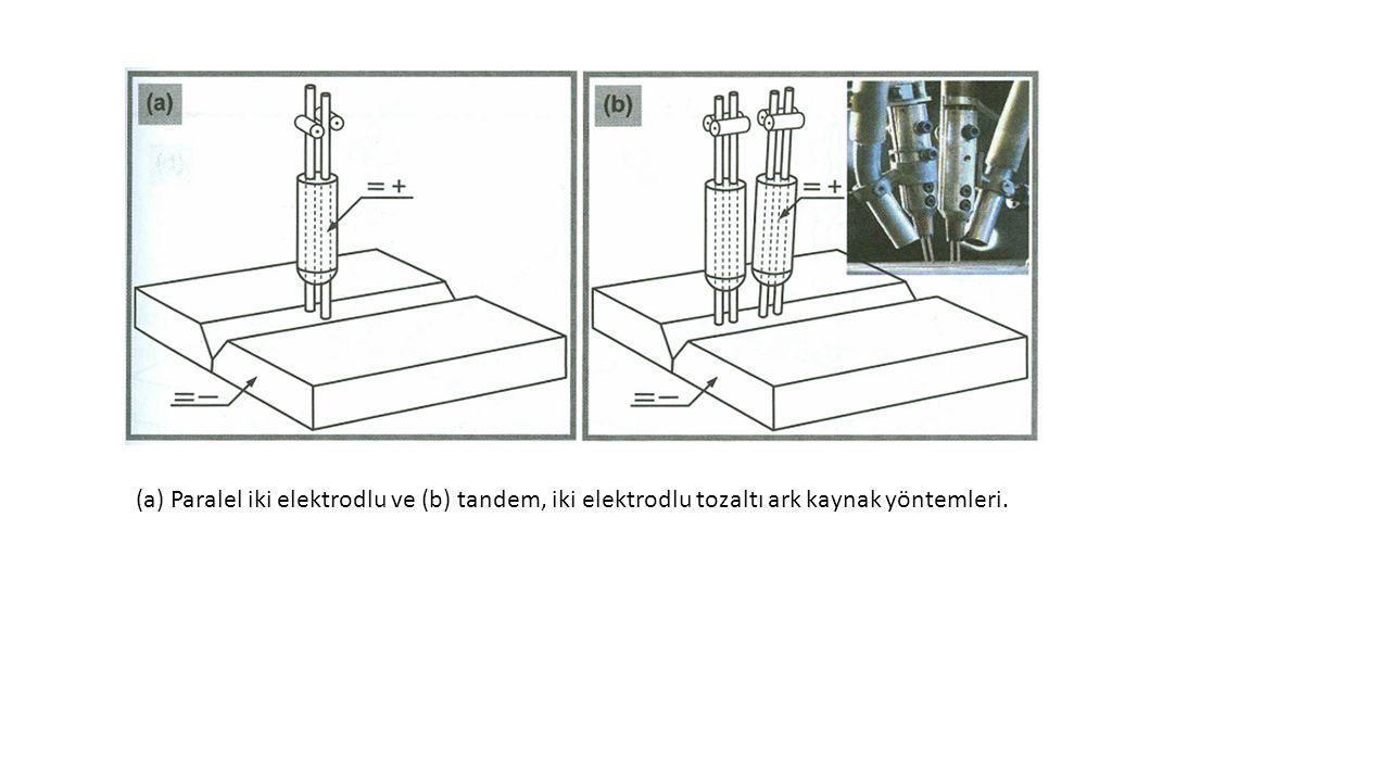 (a) Paralel iki elektrodlu ve (b) tandem, iki elektrodlu tozaltı ark kaynak yöntemleri.