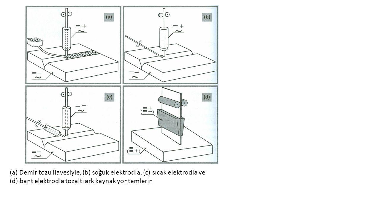 (a) Demir tozu ilavesiyle, (b) soğuk elektrodla, (c) sıcak elektrodla ve (d) bant elektrodla tozaltı ark kaynak yöntemlerin