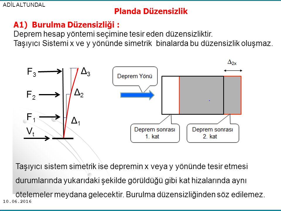 10.06.2016 A1) Burulma Düzensizliği : Deprem hesap yöntemi seçimine tesir eden düzensizliktir. Taşıyıcı Sistemi x ve y yönünde simetrik binalarda bu d