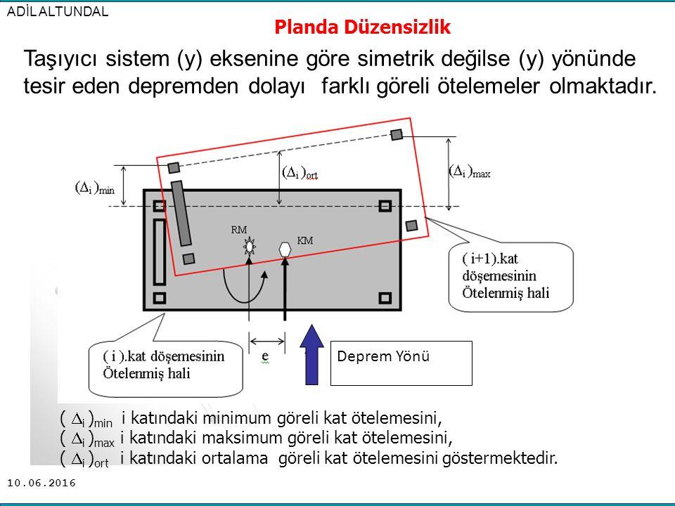 10.06.2016 Taşıyıcı sistem (y) eksenine göre simetrik değilse (y) yönünde tesir eden depremden dolayı farklı göreli ötelemeler olmaktadır. (  i ) min
