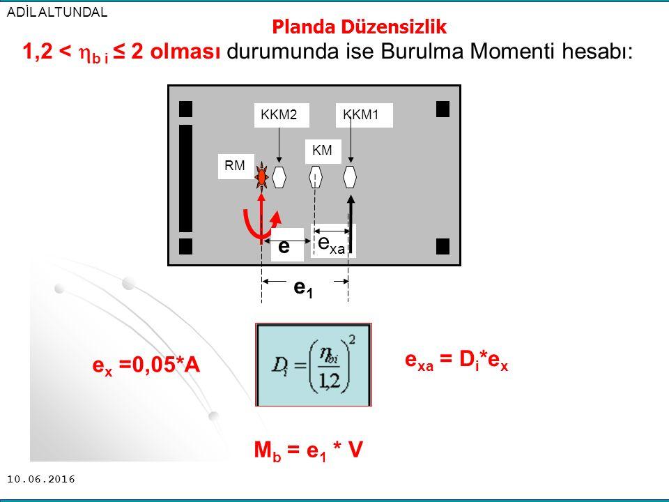 10.06.2016 1,2 <  b i ≤ 2 olması durumunda ise Burulma Momenti hesabı: ADİL ALTUNDAL Planda Düzensizlik KKM1 KKM2 KM RM e xa e1e1 e M b = e 1 * V e x