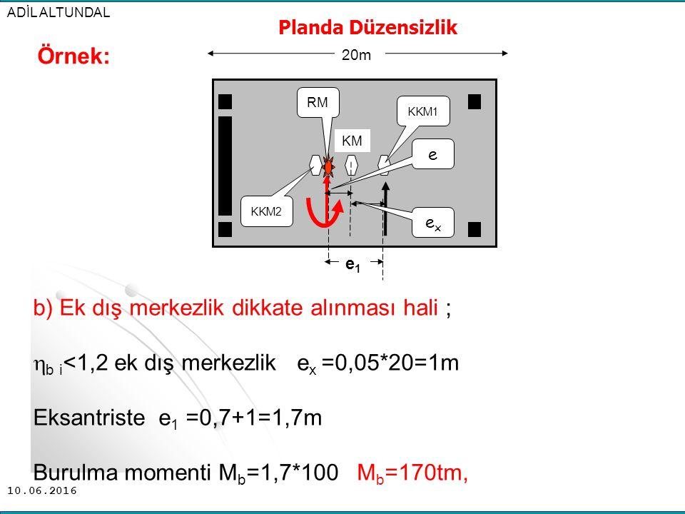 10.06.2016 ADİL ALTUNDAL Planda Düzensizlik b) Ek dış merkezlik dikkate alınması hali ;  b i <1,2 ek dış merkezlik e x =0,05*20=1m Eksantriste e 1 =0