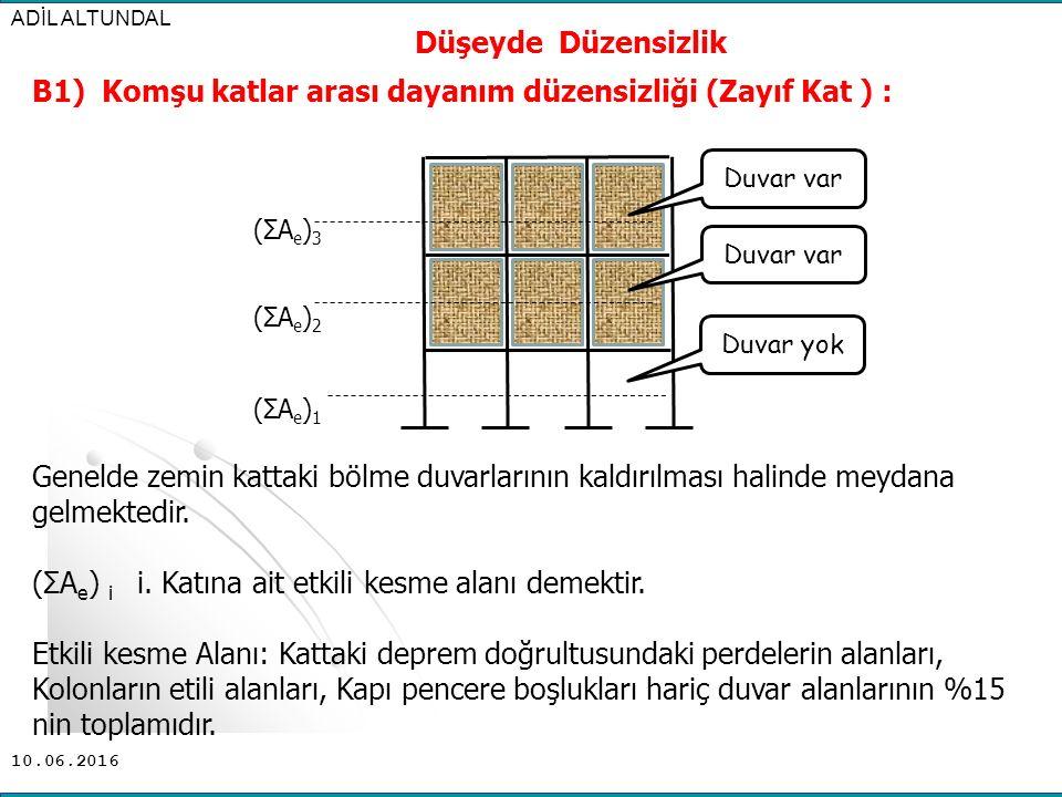 10.06.2016 B1) Komşu katlar arası dayanım düzensizliği (Zayıf Kat ) : Genelde zemin kattaki bölme duvarlarının kaldırılması halinde meydana gelmektedi