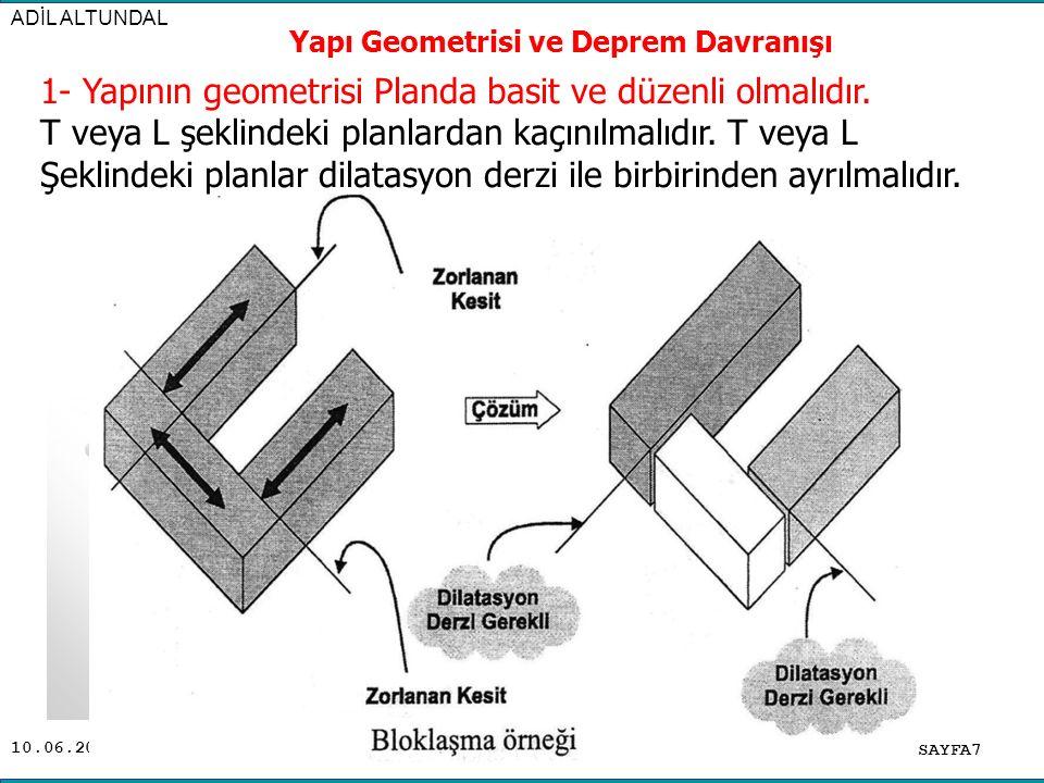 10.06.2016 Yapı Geometrisi ve Deprem Davranışı 1- Yapının geometrisi Planda basit ve düzenli olmalıdır. T veya L şeklindeki planlardan kaçınılmalıdır.