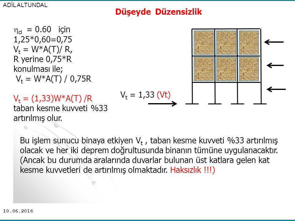 10.06.2016 Düşeyde Düzensizlik V t = 1,33 (Vt)  ci = 0.60 için 1,25*0,60=0,75 V t = W*A(T)/ R, R yerine 0,75*R konulması ile; V t = W*A(T) / 0,75R V