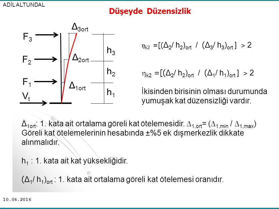 10.06.2016 Düşeyde Düzensizlik  k2 =[( Δ 2 / h 2 ) ort / ( Δ 3 / h 3 ) ort ] ˃ 2  k2 =[( Δ 2 / h 2 ) ort / ( Δ 1 / h 1 ) ort ] ˃ 2 İkisinden birisin