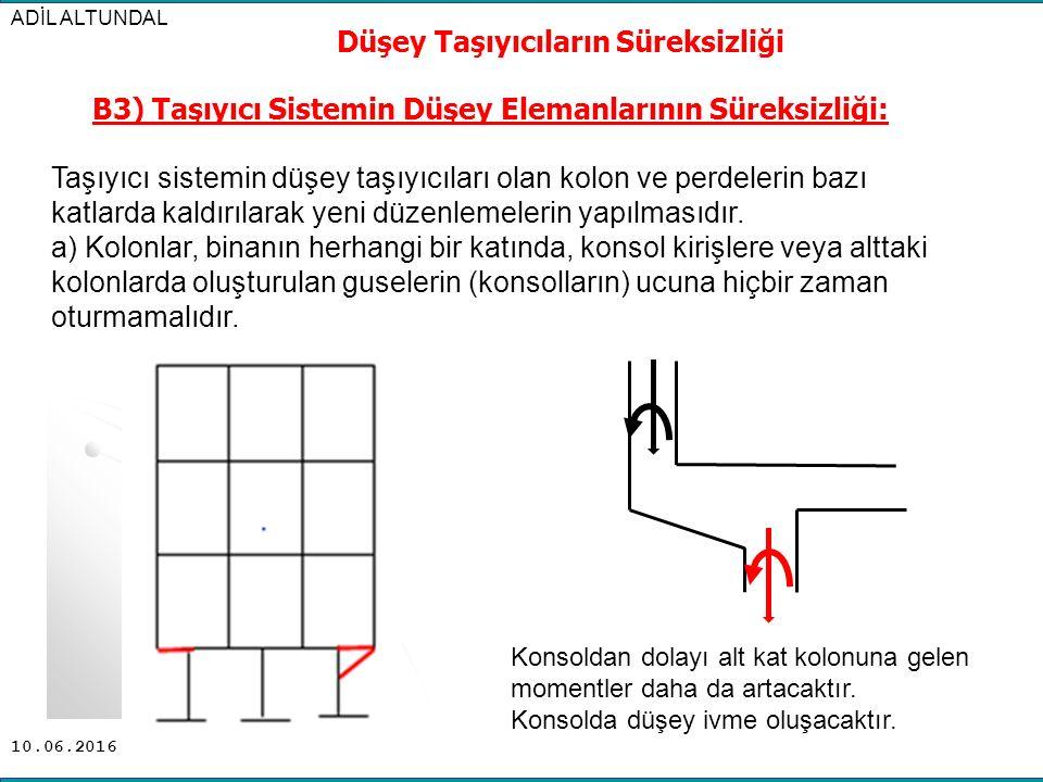 10.06.2016 B3) Taşıyıcı Sistemin Düşey Elemanlarının Süreksizliği: ADİL ALTUNDAL Düşey Taşıyıcıların Süreksizliği Taşıyıcı sistemin düşey taşıyıcıları