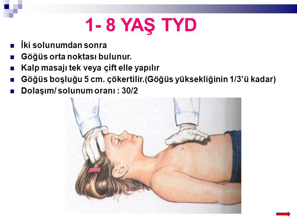1- 8 YAŞ TYD İki solunumdan sonra Göğüs orta noktası bulunur. Kalp masajı tek veya çift elle yapılır Göğüs boşluğu 5 cm. çökertilir.(Göğüs yüksekliğin