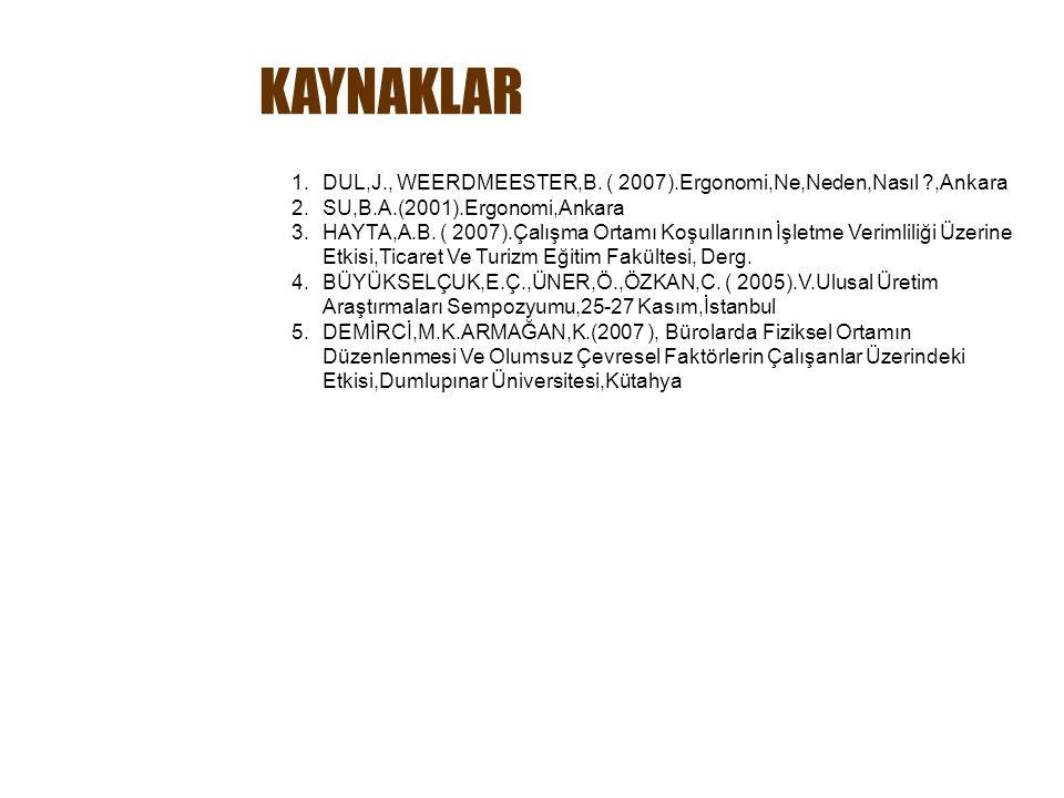 KAYNAKLAR 1.DUL,J., WEERDMEESTER,B. ( 2007).Ergonomi,Ne,Neden,Nasıl ?,Ankara 2.SU,B.A.(2001).Ergonomi,Ankara 3.HAYTA,A.B. ( 2007).Çalışma Ortamı Koşul