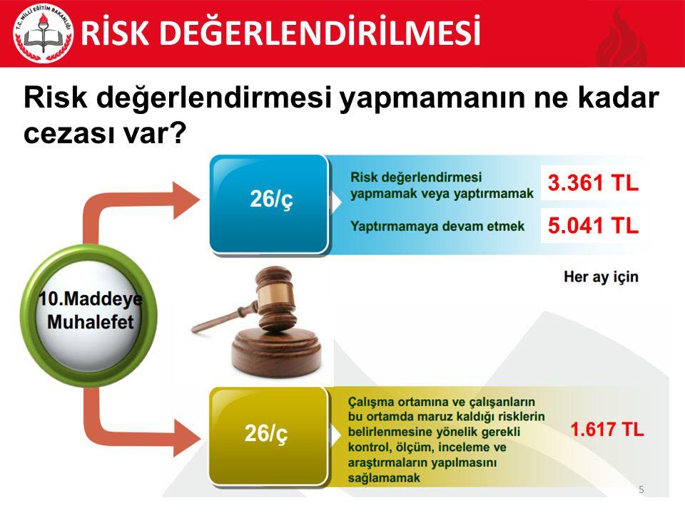3.361 TL 5.041 TL 5 Risk değerlendirmesi yapmamanın ne kadar cezası var RİSK DEĞERLENDİRİLMESİ