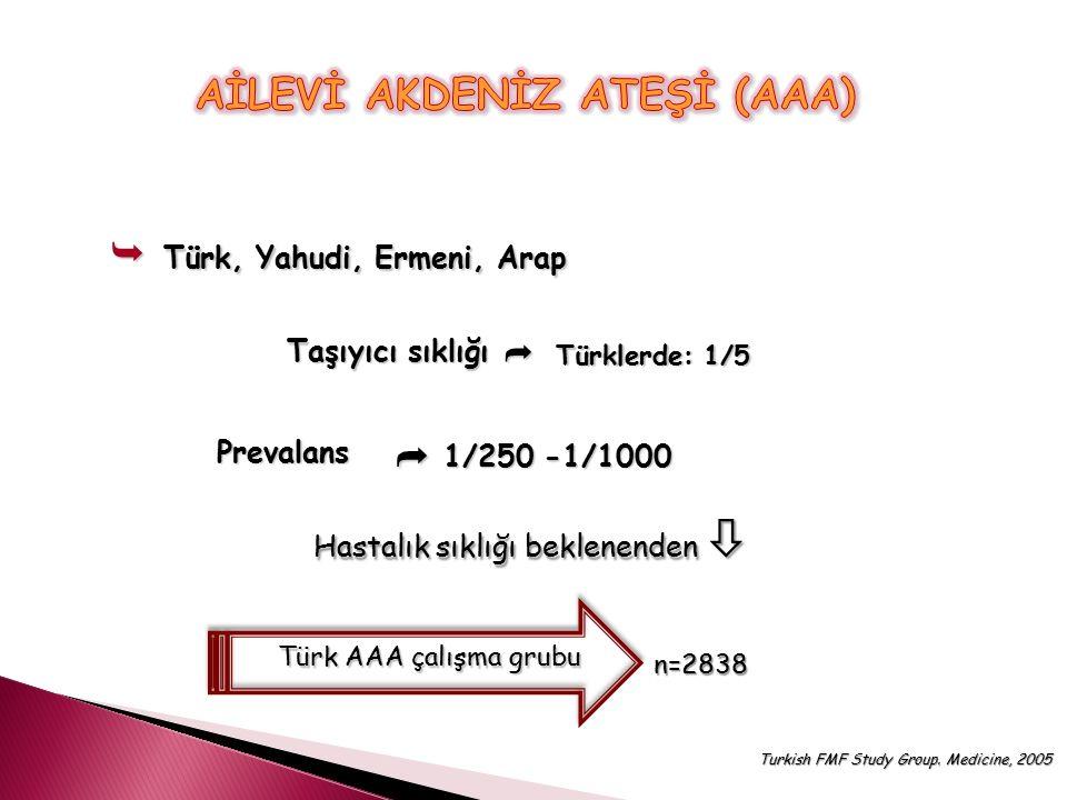  Türk, Yahudi, Ermeni, Arap  Prevalans Taşıyıcı sıklığı  1/250 -1/1000 Türklerde: 1/5 Türk AAA çalışma grubu n=2838 Turkish FMF Study Group. Medici