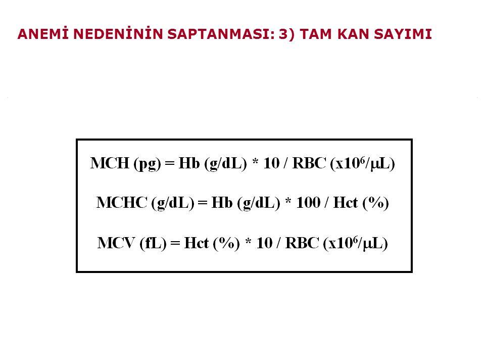 ANEMİ NEDENİNİN SAPTANMASI: 3) TAM KAN SAYIMI PARAMETREYORUM Hemoglobin (g/dL) Aneminin belirlenmesi Kırmızı Küre (x 10 6 /L) Sayı az ise eritrosit yapımı  ya da yıkım-kayıp ;  ise talassemi MCV (fL)  ise mikrositer; N normositer;  ise makrositer MCH (MCHC) (pg & g/dL)  ise hipokrom, N ise normokrom;  ise sferosit RDW (%)  ise anizositoz