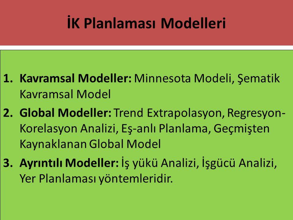 1.Kavramsal Modeller: Minnesota Modeli, Şematik Kavramsal Model 2.Global Modeller: Trend Extrapolasyon, Regresyon- Korelasyon Analizi, Eş-anlı Planlama, Geçmişten Kaynaklanan Global Model 3.Ayrıntılı Modeller: İş yükü Analizi, İşgücü Analizi, Yer Planlaması yöntemleridir.