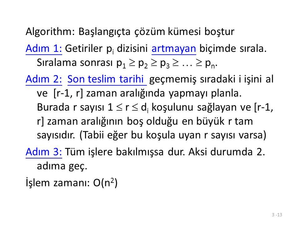 3 -13 Algorithm: Başlangıçta çözüm kümesi boştur Adım 1: Getiriler p i dizisini artmayan biçimde sırala.