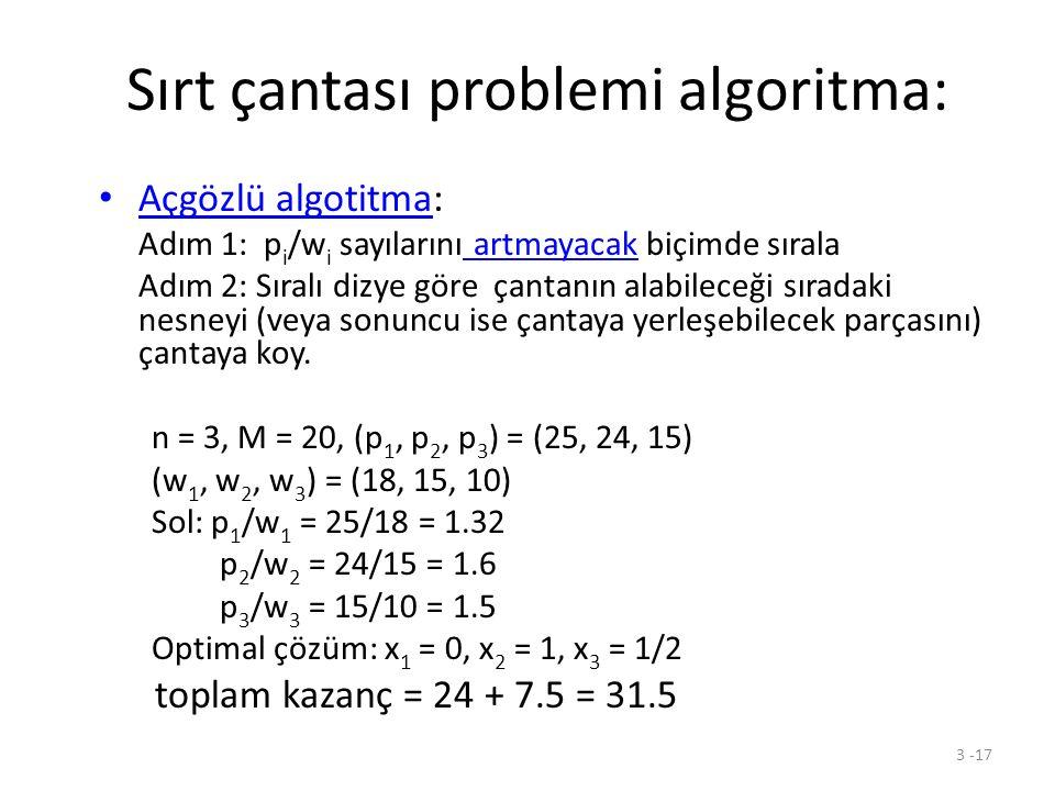3 -17 Sırt çantası problemi algoritma: Açgözlü algotitma: Adım 1: p i /w i sayılarını artmayacak biçimde sırala Adım 2: Sıralı dizye göre çantanın alabileceği sıradaki nesneyi (veya sonuncu ise çantaya yerleşebilecek parçasını) çantaya koy.
