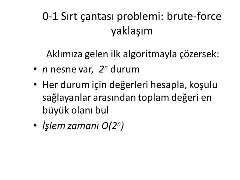 0-1 Sırt çantası problemi: brute-force yaklaşım Aklımıza gelen ilk algoritmayla çözersek: n nesne var, 2 n durum Her durum için değerleri hesapla, koşulu sağlayanlar arasından toplam değeri en büyük olanı bul İşlem zamanı O(2 n )